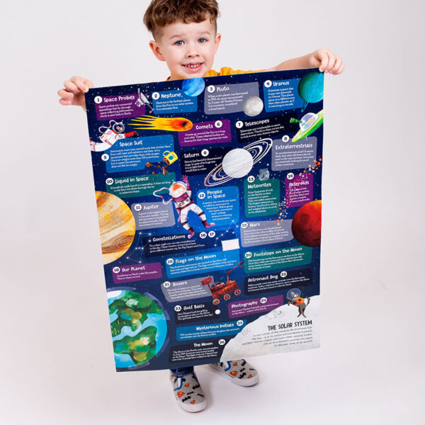 Space jigsaw puzzle and educational poster - Observation Puzzle Space
