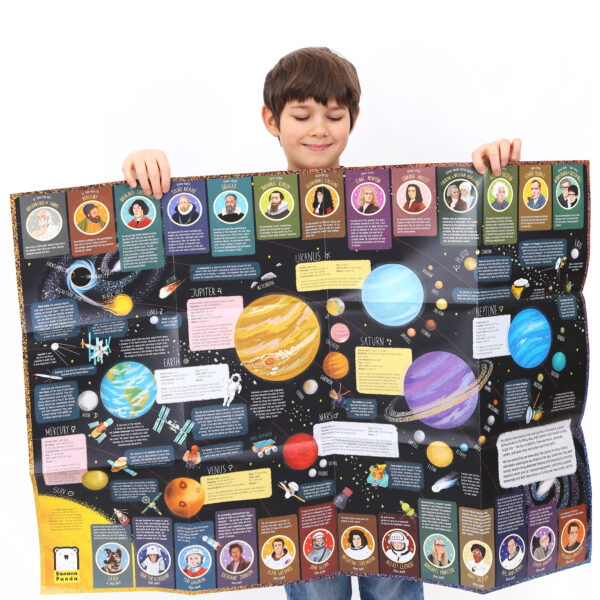 Jumbo floor puzzle and educational poster - Suuuper Size Puzzle Solar System